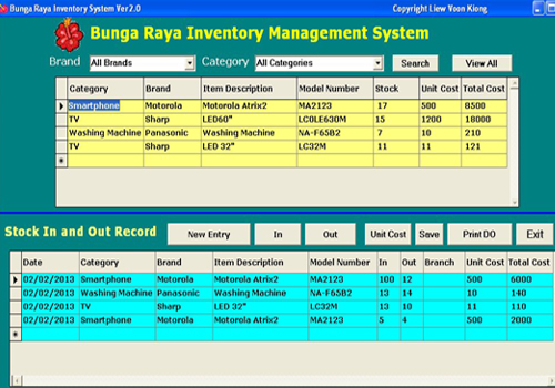 Inventory management system development Company in Patna